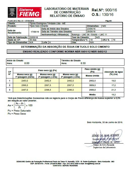 Ensaio-Junho-2016-FIEMG-Paulo-de-Tarso-BH-3